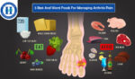 5 Best and Worst Foods for Those Managing Arthritis Pain